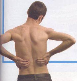 Боли в спине: есть новое решение